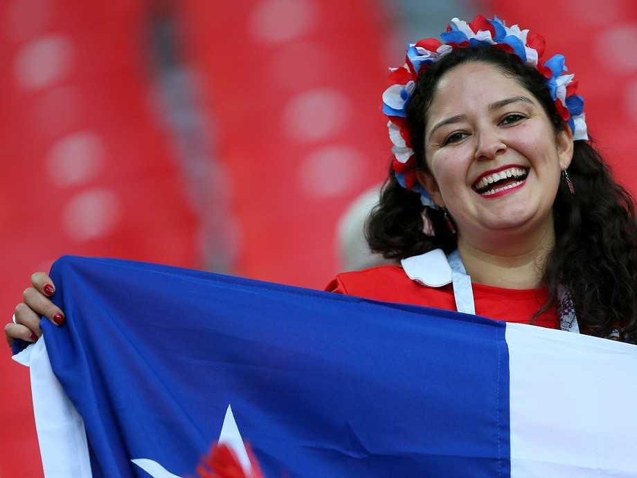 Население Чили