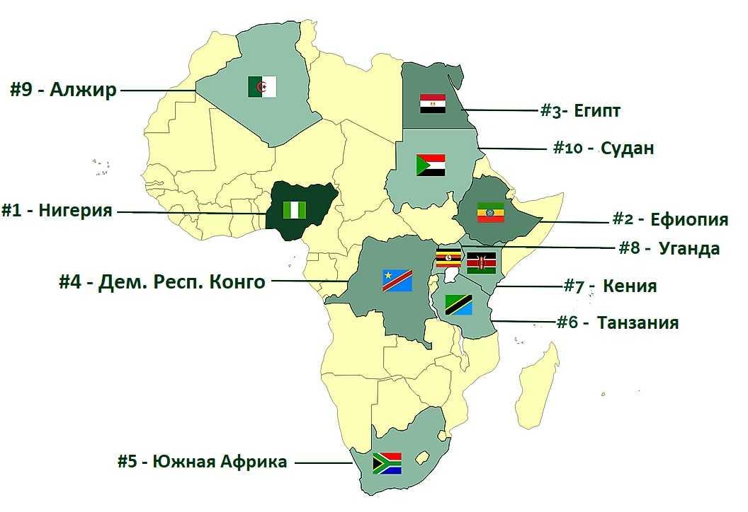 Самые густонаселенные страны Африки