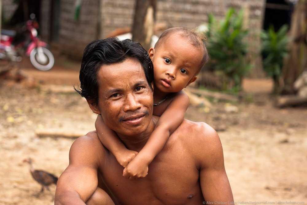 Камбоджа население