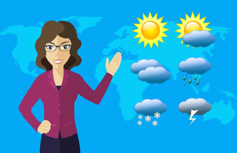 Прогноз текущей погоды